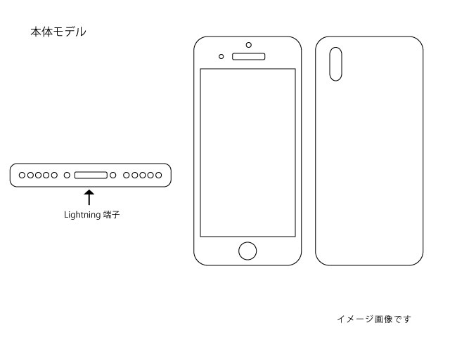 iphoneX/XR
